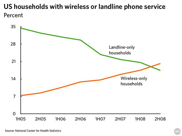 Porque E-mails valem mais do que Endereços, Telefones e Redes Sociais?